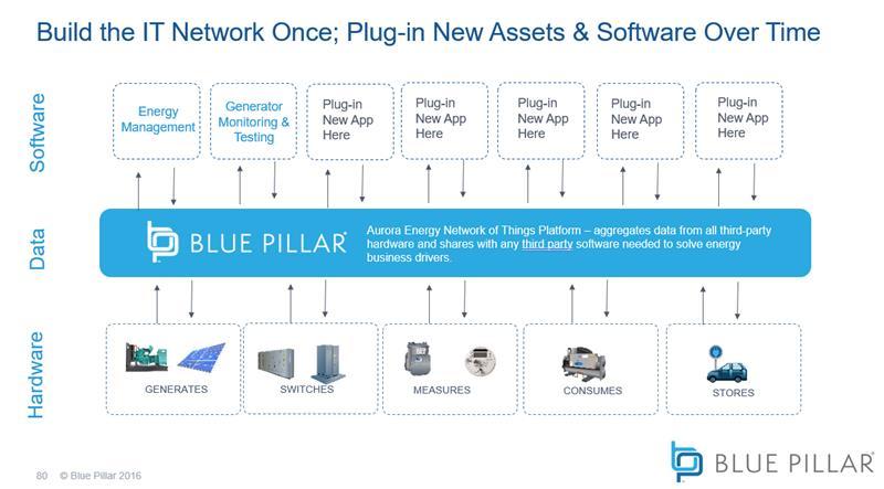 09.2017.blue pillar.png