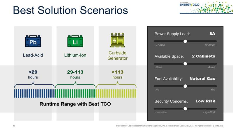 BatterySolutionsMay2021.png